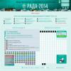 Выборы 2014: в Уанете создали онлайн-сервис, который поможет избирателю отфильтровать кандидатов (ИНФОГРАФИКА)