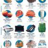 На сколько подорожают товары и услуги в Украине (ИНФОГРАФИКА)