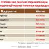 После вызова на допрос в ГПУ Яценюк попытался переложить ответственность на олигархов