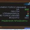 Рада уволила Захарченко