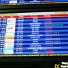 20 новых рейсов откроется в июне из киевского аэропорта «Борисполь»