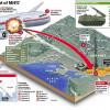 Детальная инфографика полета и падения Боинга-777 (карта)