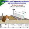 До 30 сентября Украина планирует завершить первый этап подготовки по созданию «Стены» (ИНФОГРАФИКА)
