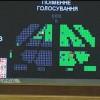Законопроект о раскрытии владельцев компаний принят в первом чтении