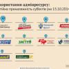 Выборы-2014. Кто лидирует по количеству подкупов (ИНФОГРАФИКА)