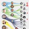 В ВСЮ избрали двух членов из сферы влияния Медведчука-Портнова (ИНФОГРАФИКА)
