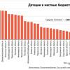 Зона проедания. Кто кого на самом деле кормит в Украине
