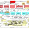 В Интернете появилась карта российской системы пропаганды в мире (карта)