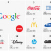Названы самые дорогие бренды мира 2014