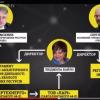 Падение «Свободы» и тотальная коррупция в вверенном ей министерстве экологии (расследование+ВИДЕО)
