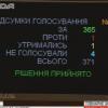 Рада начала отмену депутатской неприкосновенности