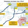 «Газпром» с 22 февраля выполняет заявку «Нафтогаза» на поставку оплаченных объемов газа только на 40%