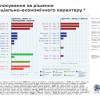 Что общего между донецкими депутатами, экономикой и социалкой (ИНФОГРАФИКА)