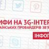 Тарифы на 3G от украинских операторов (ИНФОГРАФИКА)